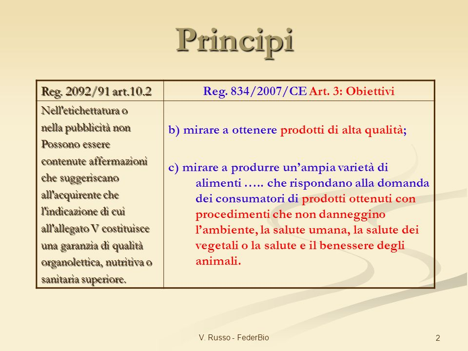 Reg. 834/2007/CE Art. 3: Obiettivi