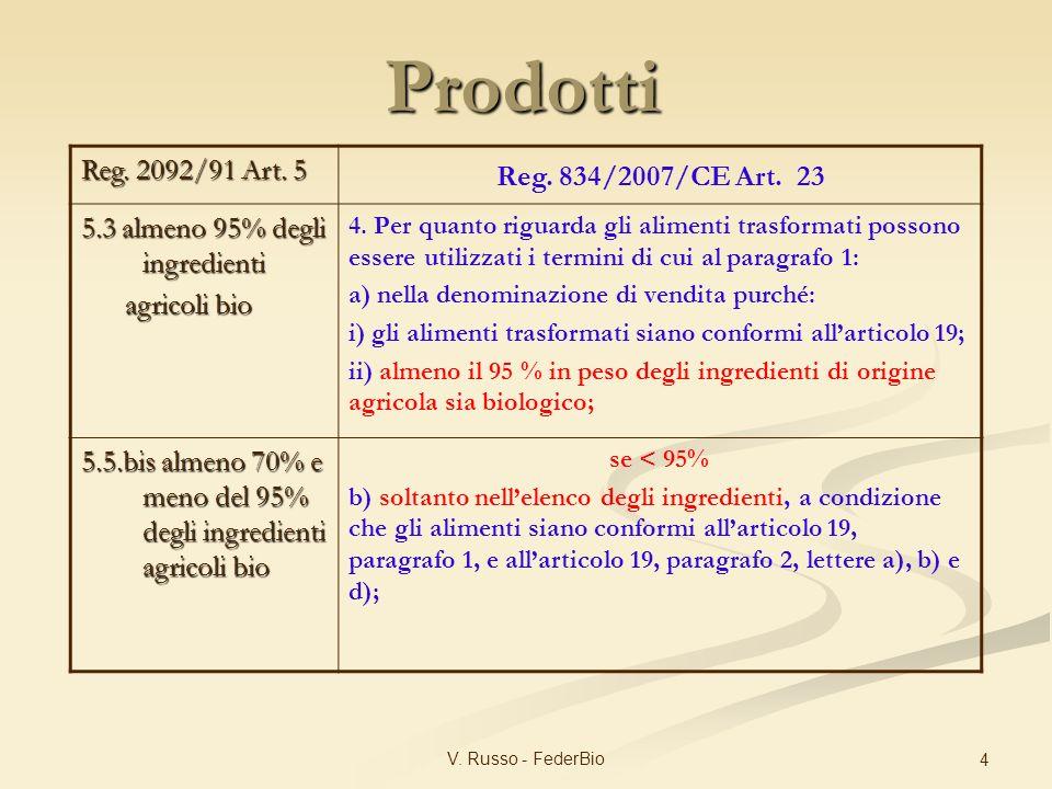 Prodotti Reg. 834/2007/CE Art. 23 Reg. 2092/91 Art. 5