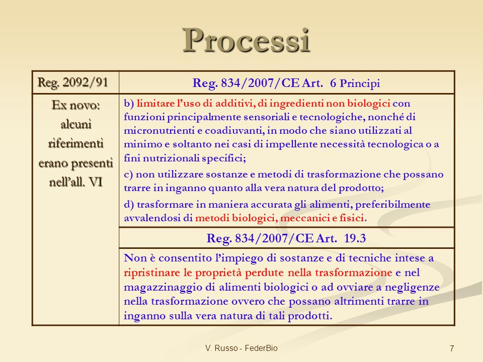 Processi Reg. 834/2007/CE Art. 6 Principi Reg. 2092/91 Ex novo: alcuni