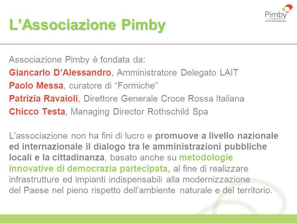 L'Associazione Pimby Associazione Pimby è fondata da: