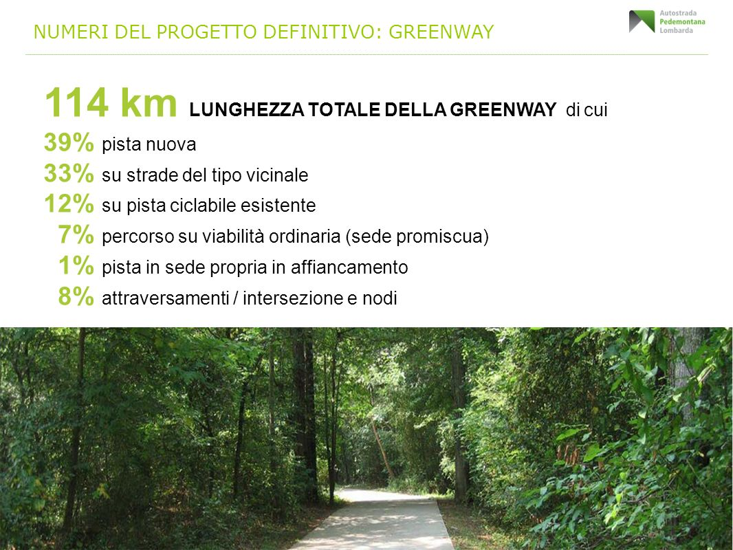 114 km LUNGHEZZA TOTALE DELLA GREENWAY di cui
