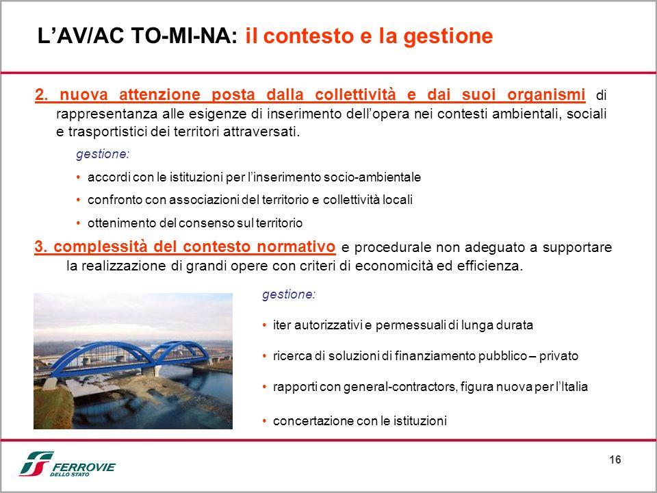 L'AV/AC TO-MI-NA: il contesto e la gestione