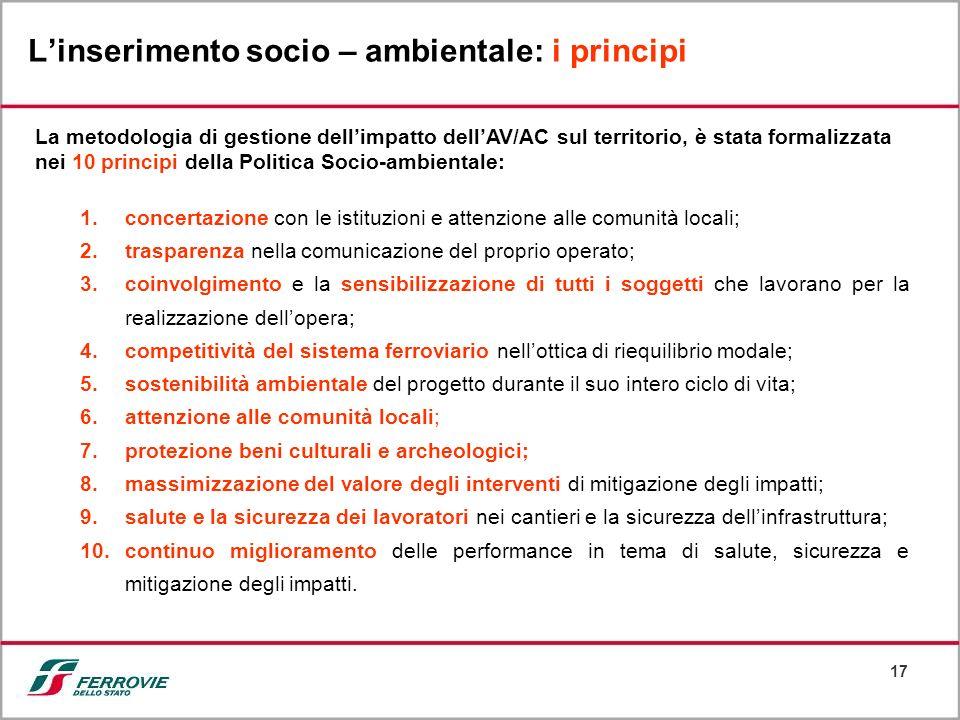 L'inserimento socio – ambientale: i principi