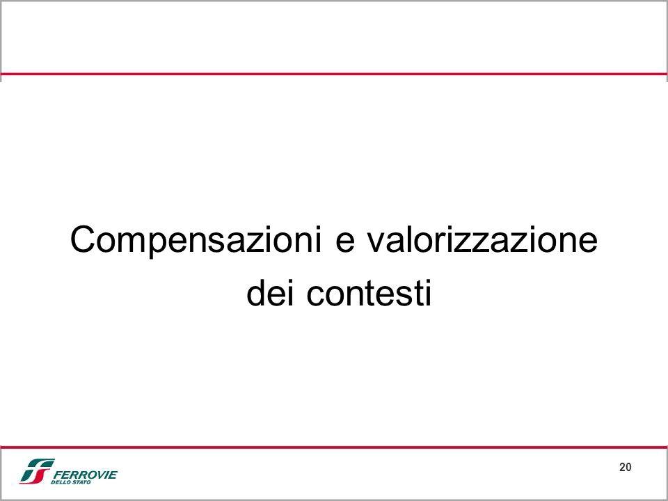 Compensazioni e valorizzazione