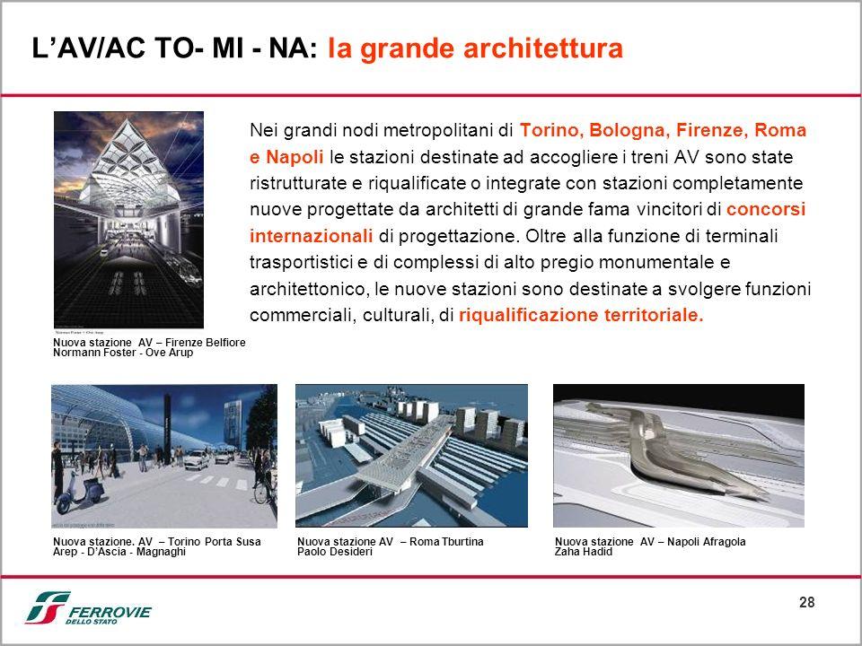 L'AV/AC TO- MI - NA: la grande architettura