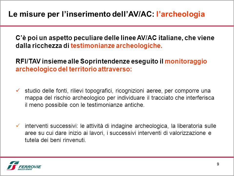 Le misure per l'inserimento dell'AV/AC: l'archeologia
