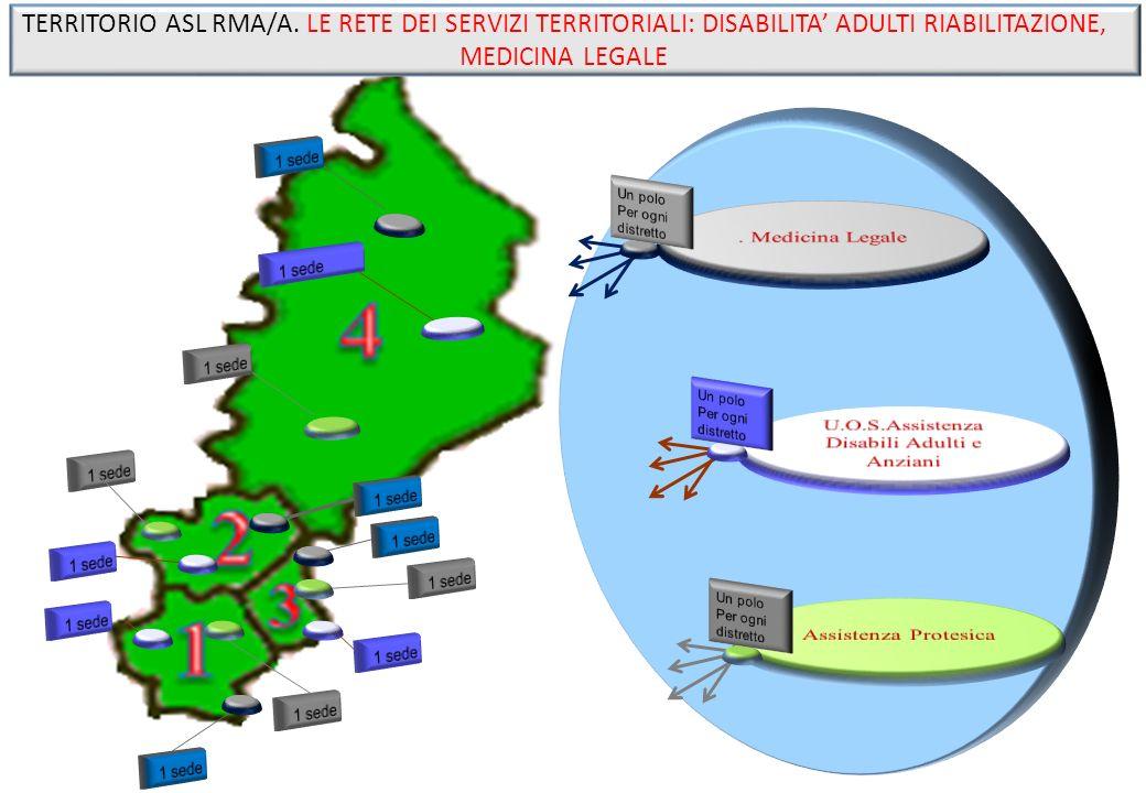 TERRITORIO ASL RMA/A. LE RETE DEI SERVIZI TERRITORIALI: DISABILITA' ADULTI RIABILITAZIONE, MEDICINA LEGALE