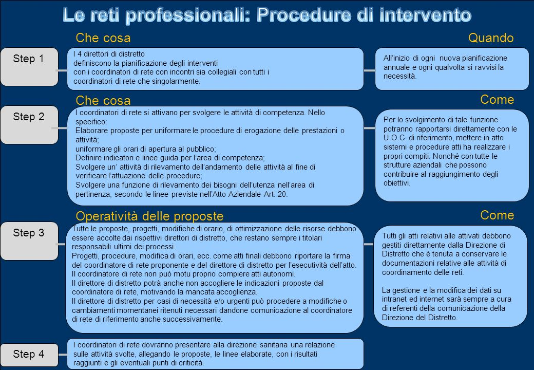Le reti professionali: Procedure di intervento