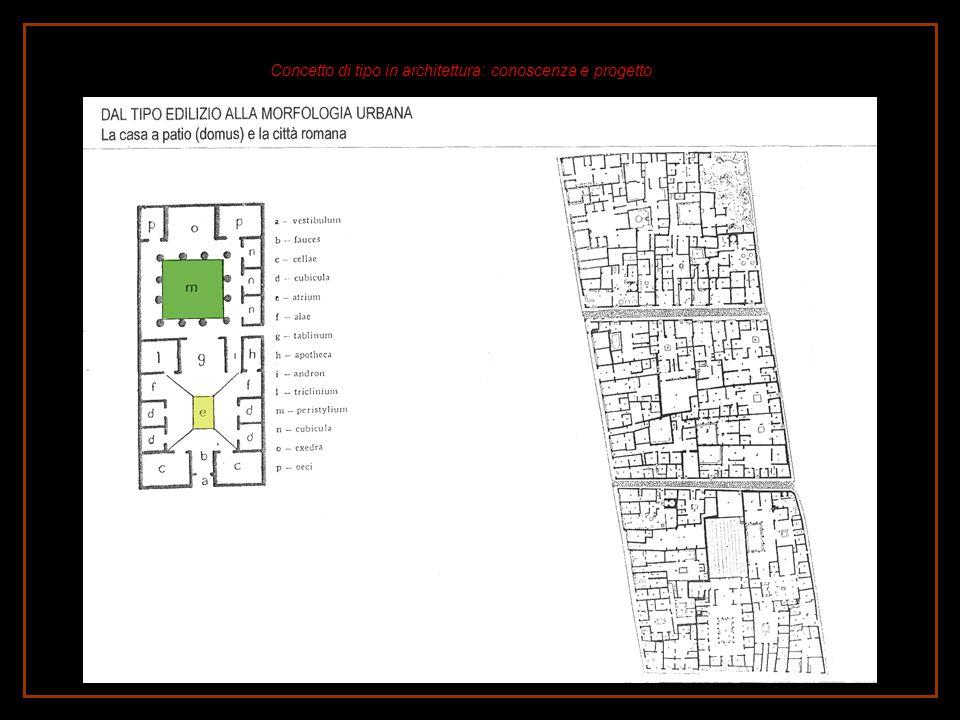 Concetto di tipo in architettura: conoscenza e progetto