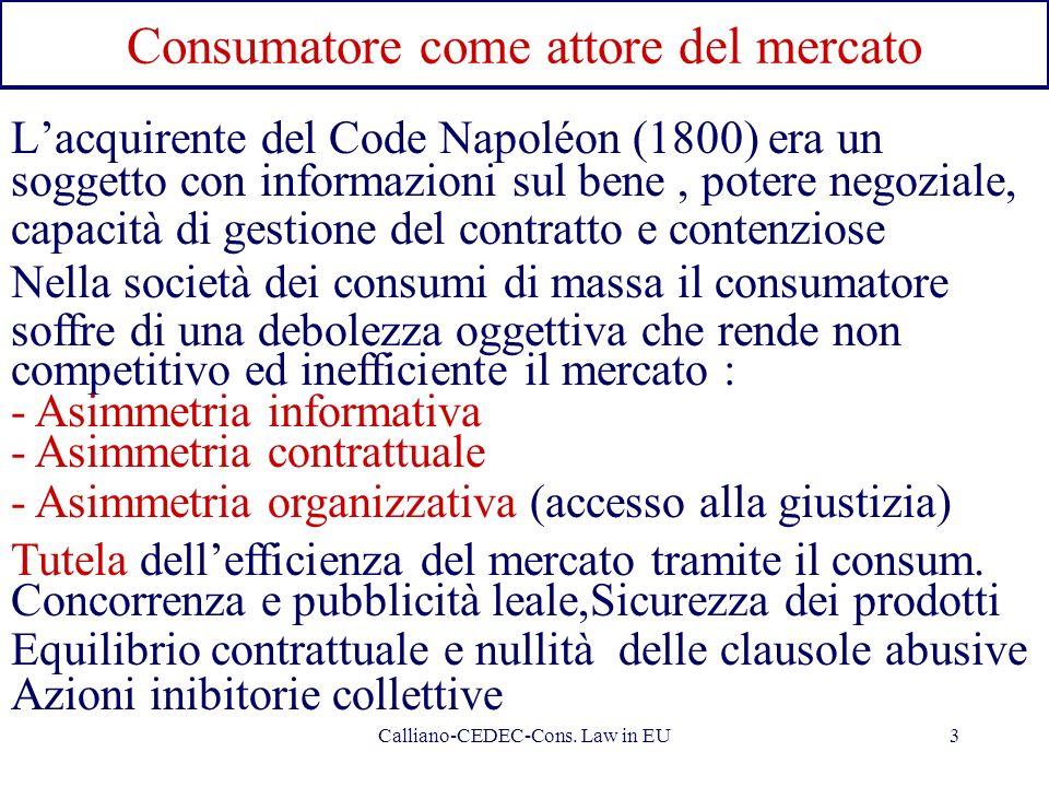 Consumatore come attore del mercato