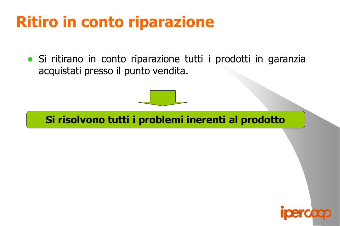 Si risolvono tutti i problemi inerenti al prodotto