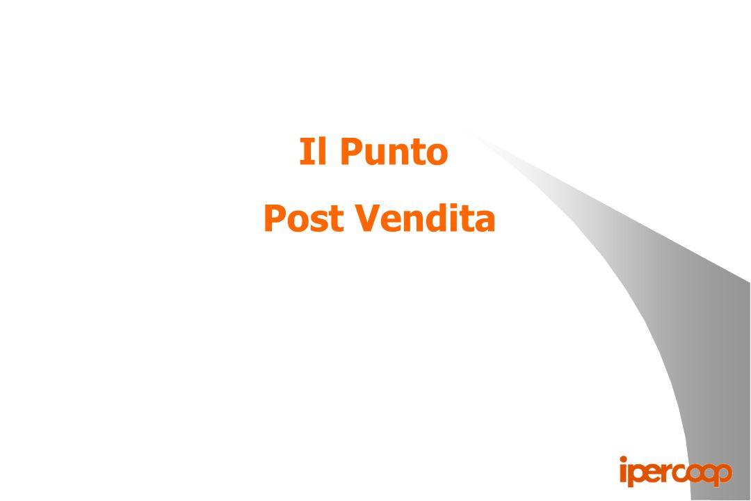 Il Punto Post Vendita