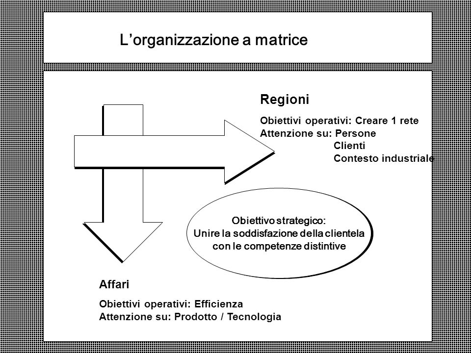 ferrari ansoff 1what is ansoff matrix the ansoff growth matrix is a tool that helps businesses decide their product and market growth str ategy slideshow  ferrari / rolls-royce.