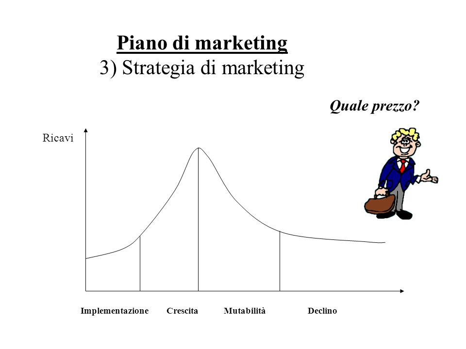 Piano di marketing 3) Strategia di marketing