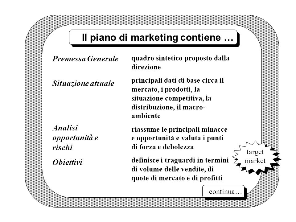 Il piano di marketing contiene …