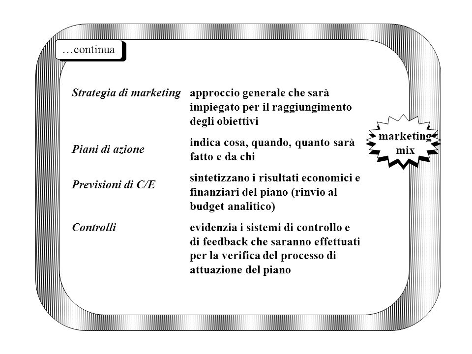 …continua Strategia di marketing. Piani di azione. Previsioni di C/E. Controlli.