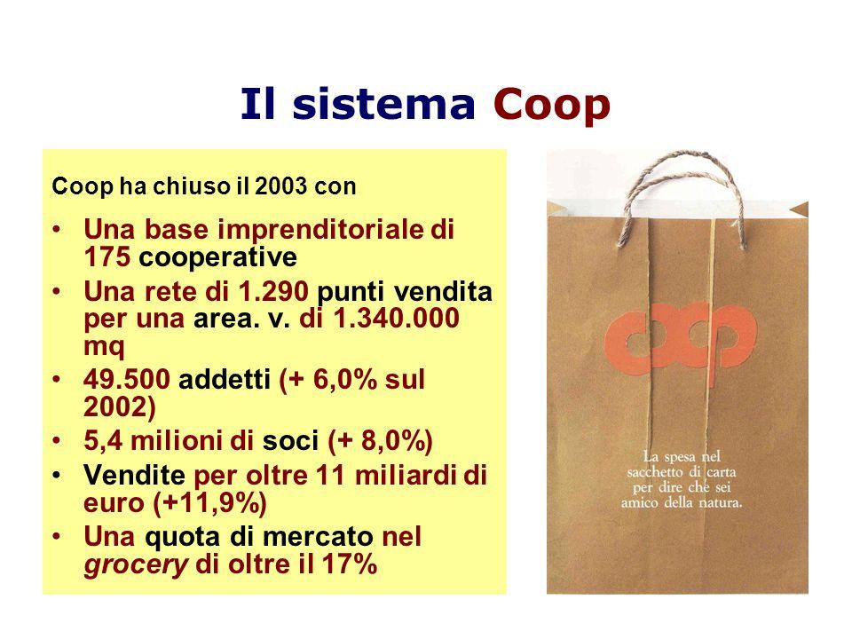 Il sistema Coop Una base imprenditoriale di 175 cooperative