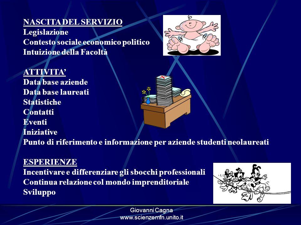 Giovanni Cagna www.scienzemfn.unito.it