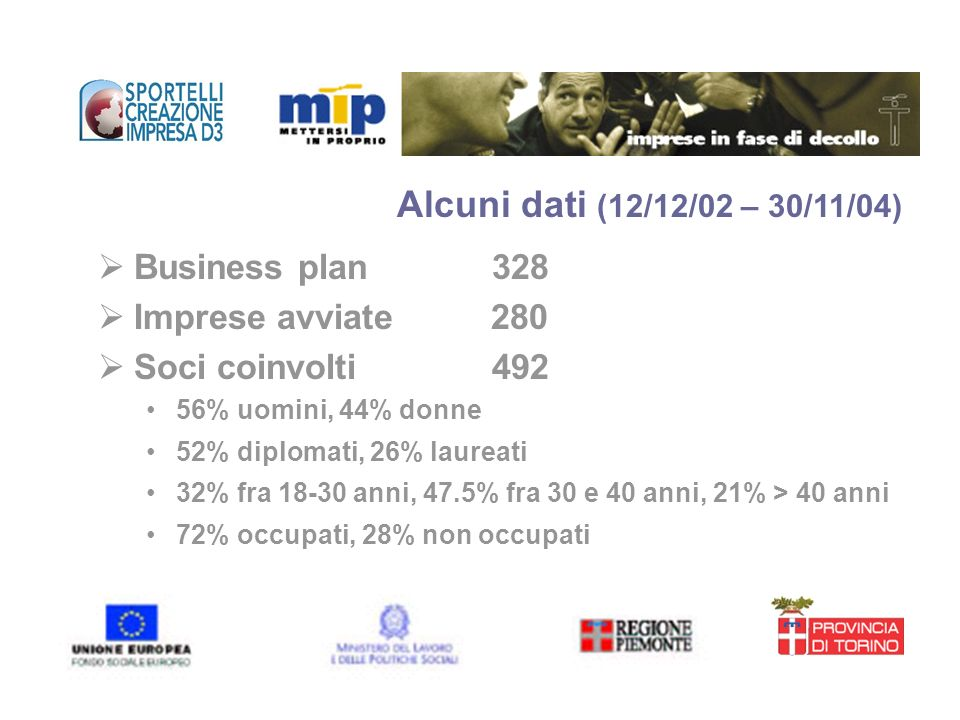 Alcuni dati (12/12/02 – 30/11/04) Business plan 328