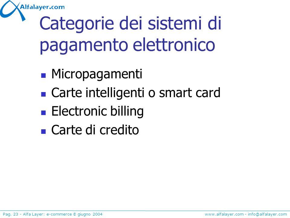 Categorie dei sistemi di pagamento elettronico