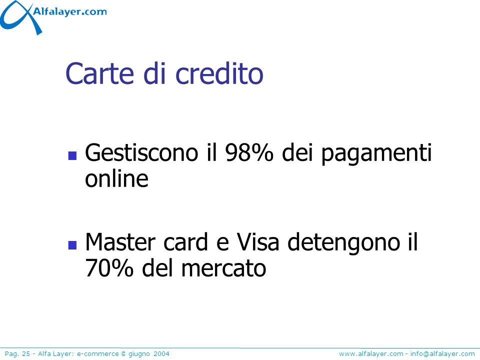 Carte di credito Gestiscono il 98% dei pagamenti online