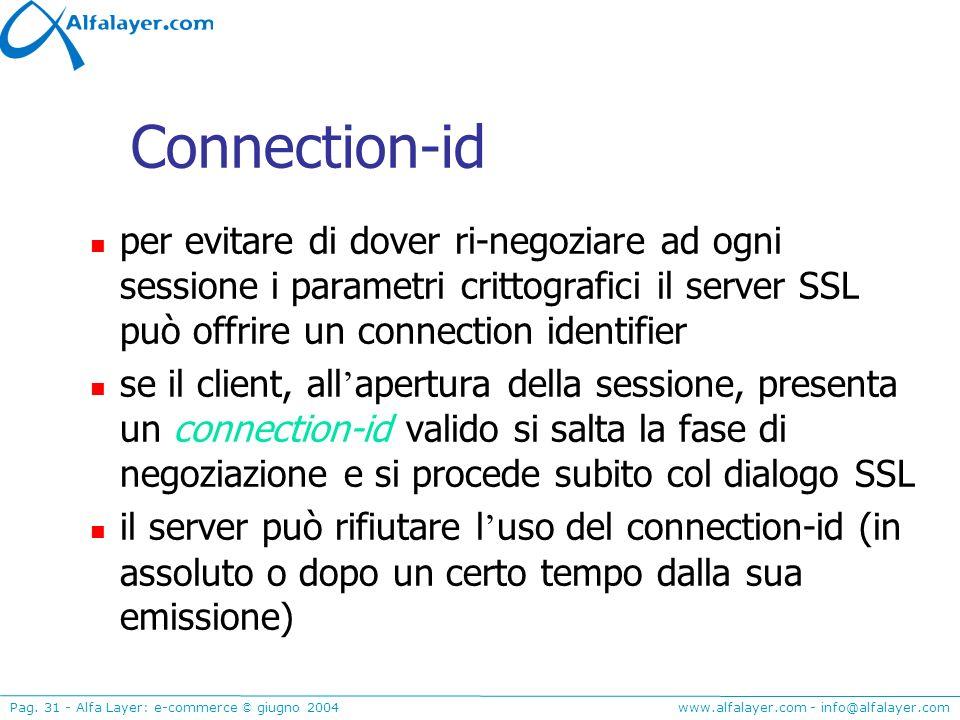 Connection-id per evitare di dover ri-negoziare ad ogni sessione i parametri crittografici il server SSL può offrire un connection identifier.