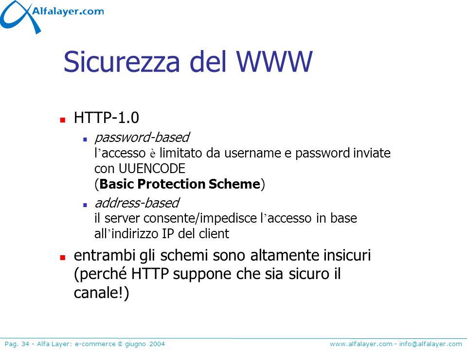 Sicurezza del WWW HTTP-1.0