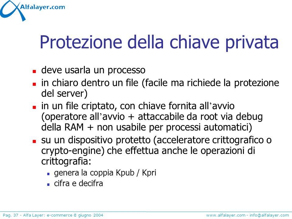 Protezione della chiave privata