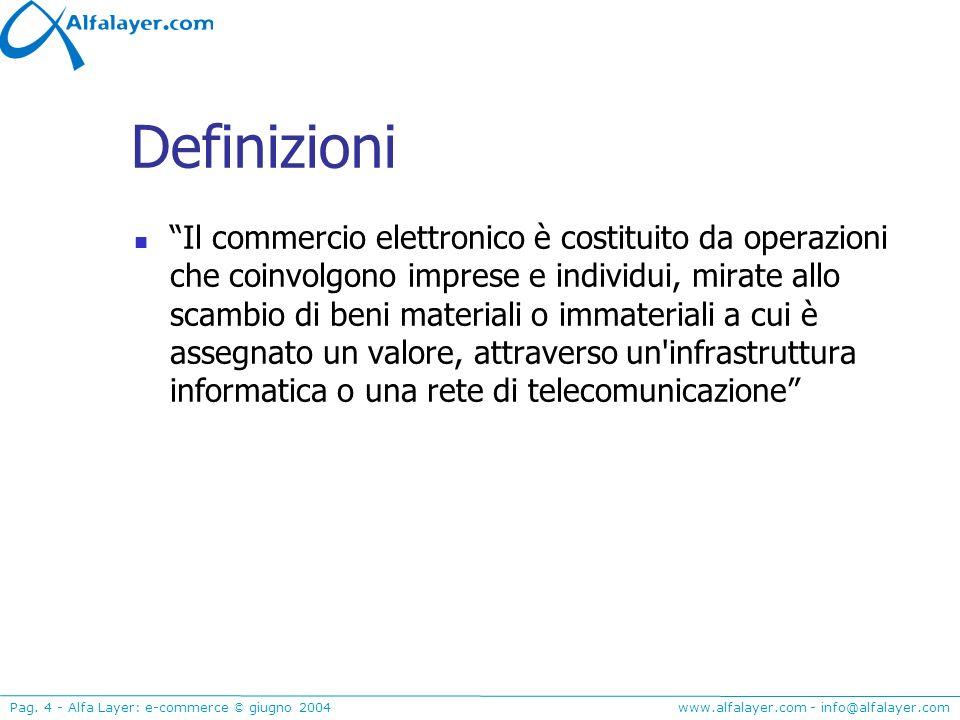 Definizioni