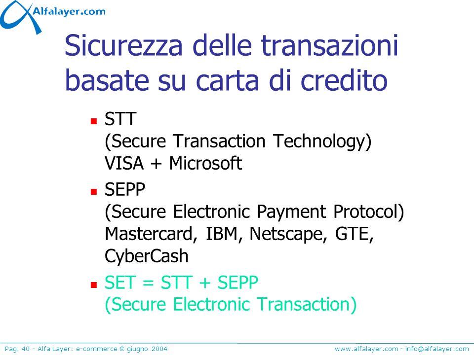 Sicurezza delle transazioni basate su carta di credito