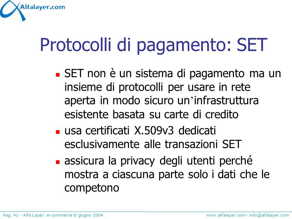 Protocolli di pagamento: SET