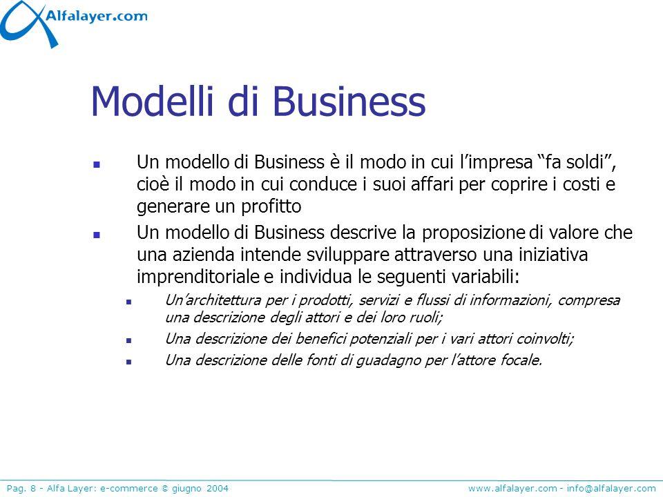 Modelli di Business