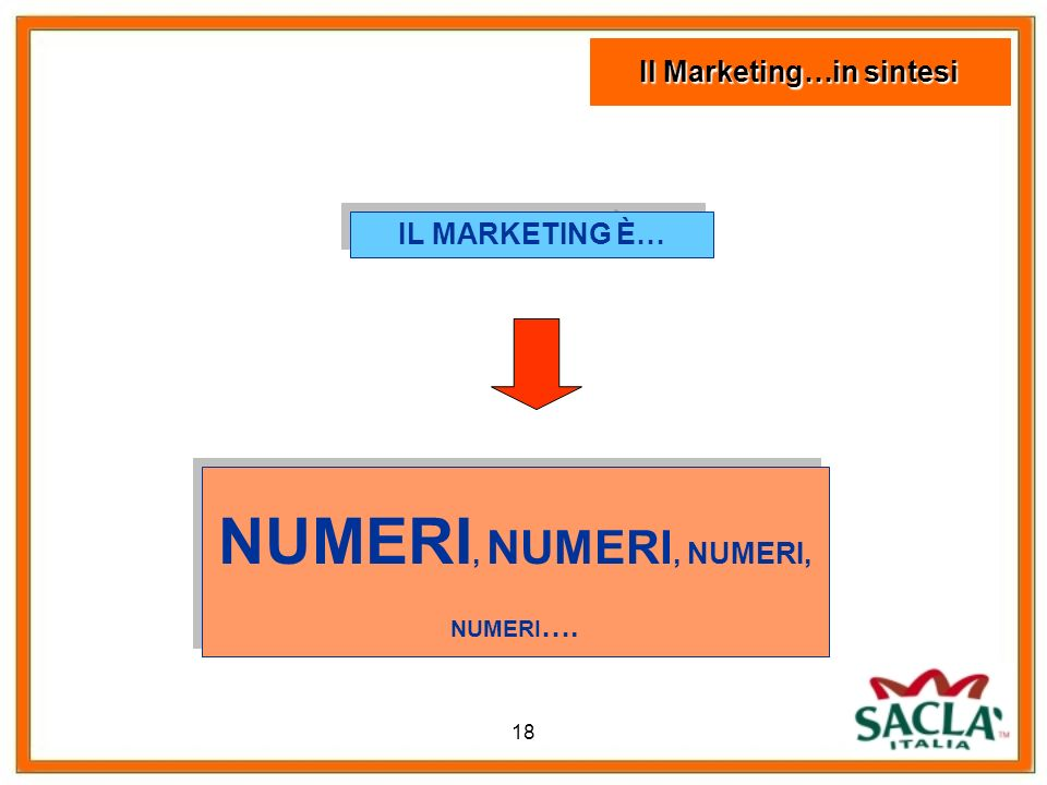 Il Marketing…in sintesi NUMERI, NUMERI, NUMERI, NUMERI….