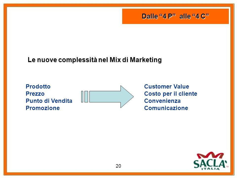Le nuove complessità nel Mix di Marketing