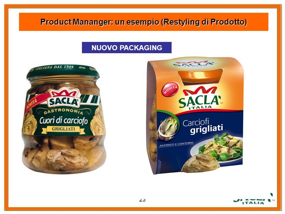 Product Mananger: un esempio (Restyling di Prodotto)