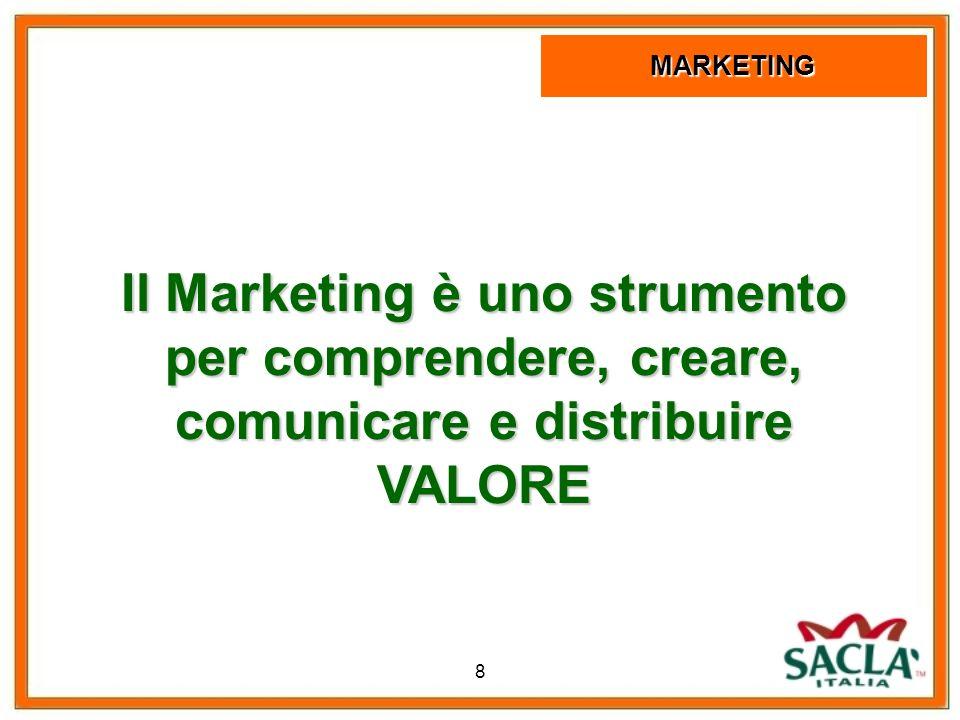 MARKETING Il Marketing è uno strumento per comprendere, creare, comunicare e distribuire VALORE 8