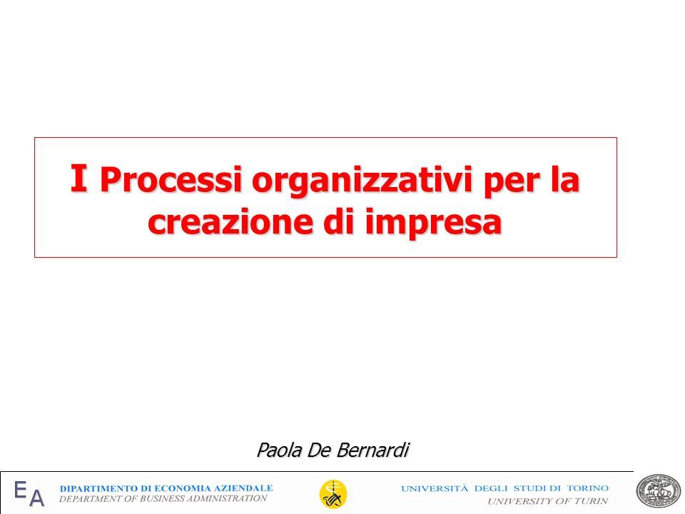 I Processi organizzativi per la creazione di impresa