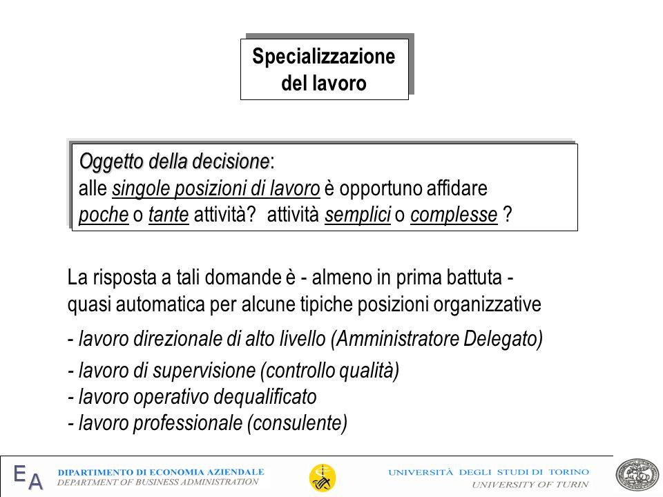 Specializzazione del lavoro. Oggetto della decisione: alle singole posizioni di lavoro è opportuno affidare.