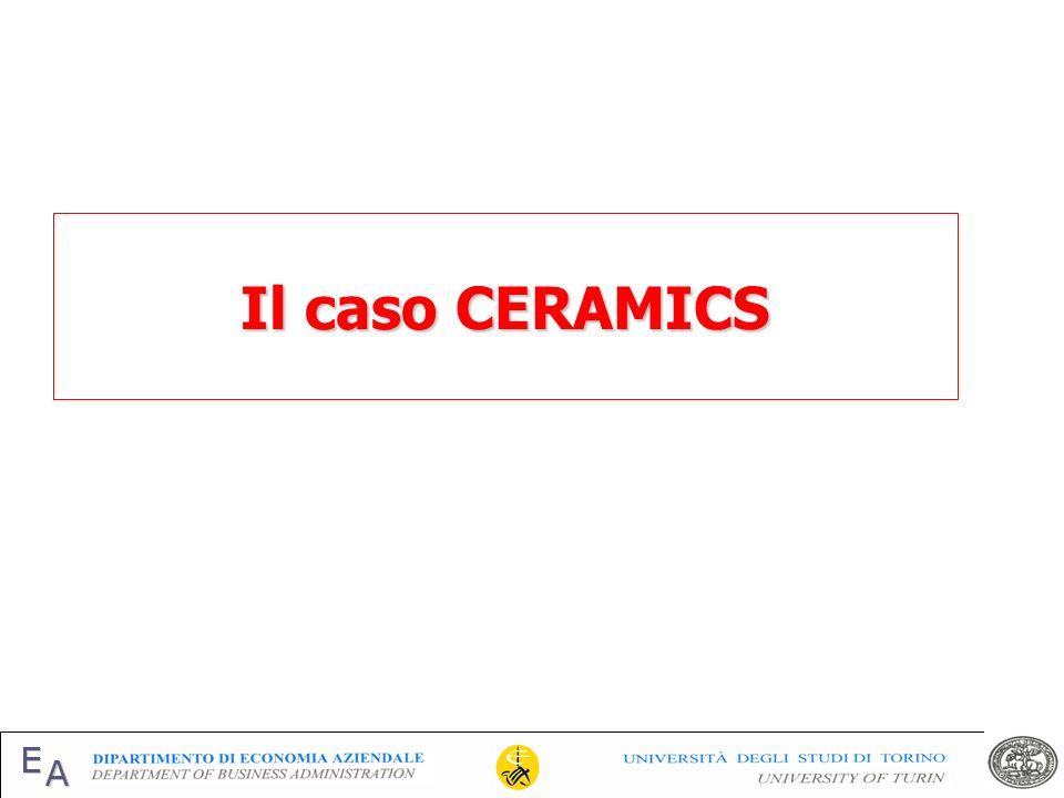 Il caso CERAMICS