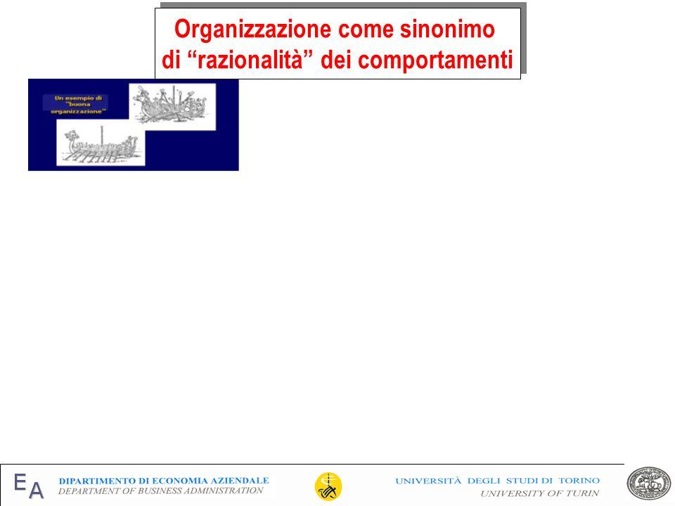 Organizzazione come sinonimo di razionalità dei comportamenti