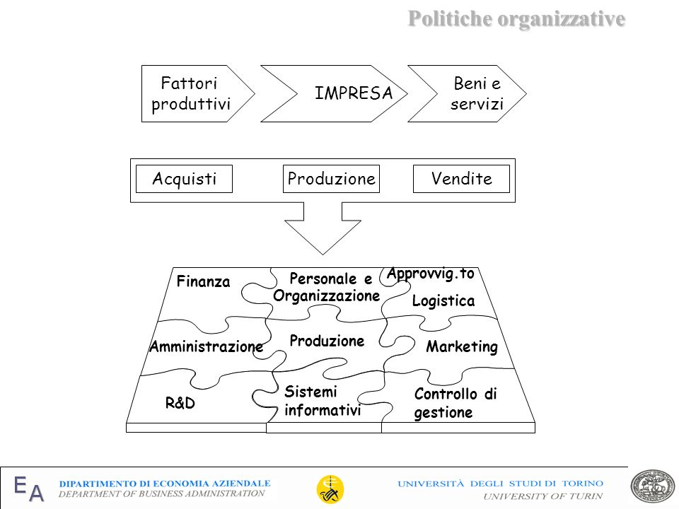 Politiche organizzative