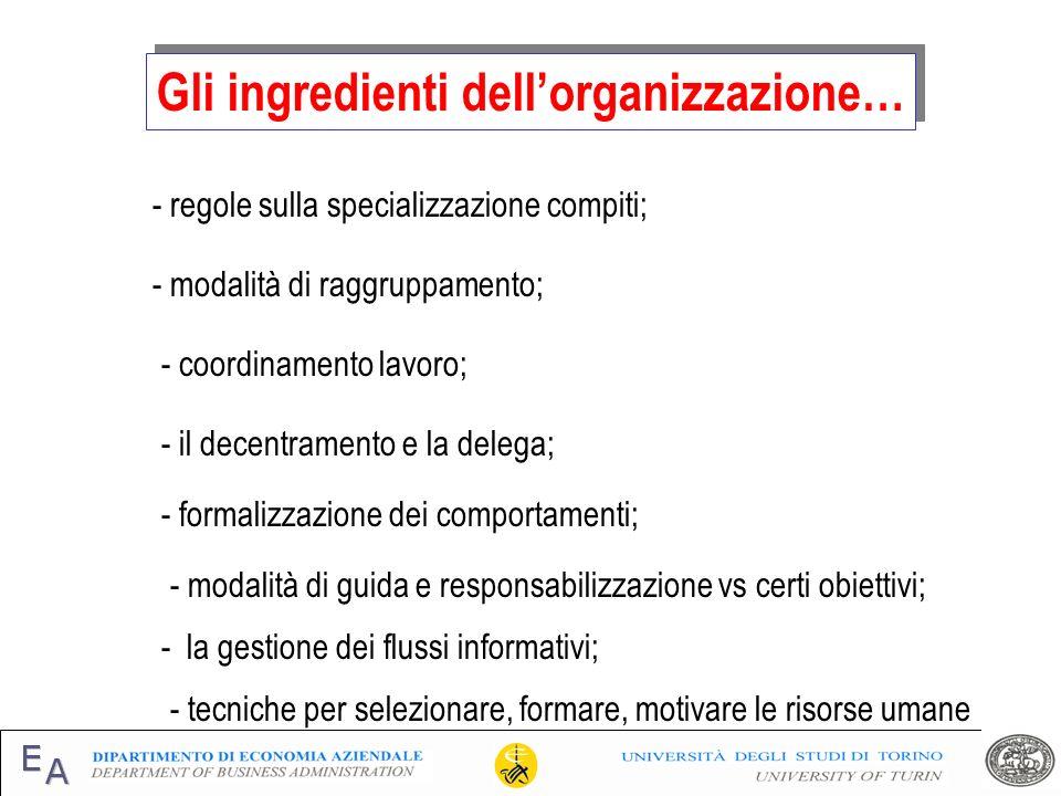Gli ingredienti dell'organizzazione…