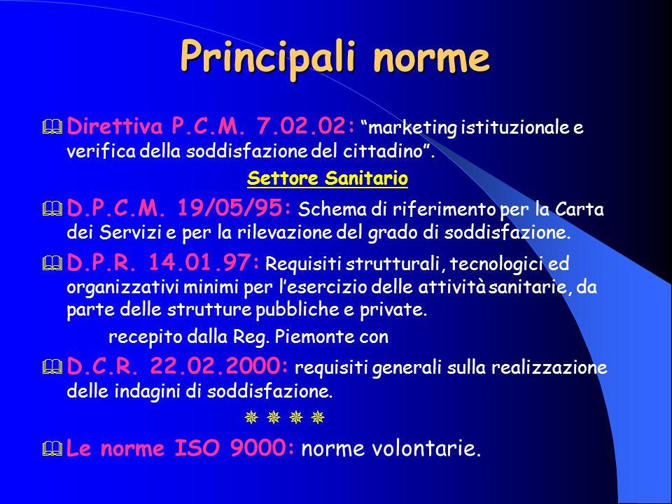 Principali norme Direttiva P.C.M. 7.02.02: marketing istituzionale e verifica della soddisfazione del cittadino .