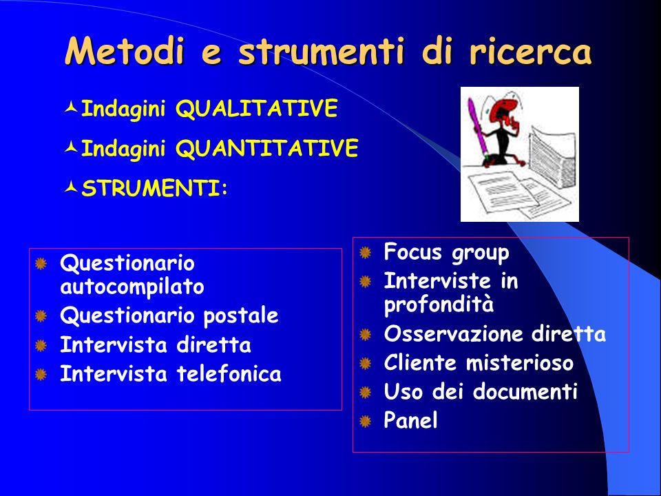 Metodi e strumenti di ricerca