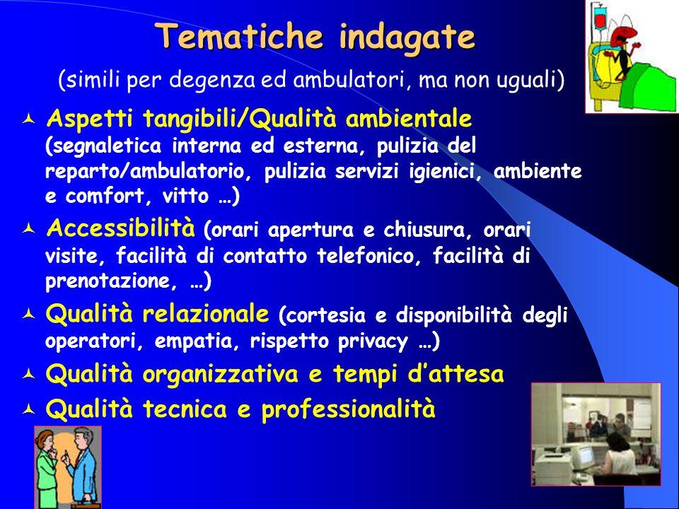 Tematiche indagate (simili per degenza ed ambulatori, ma non uguali)