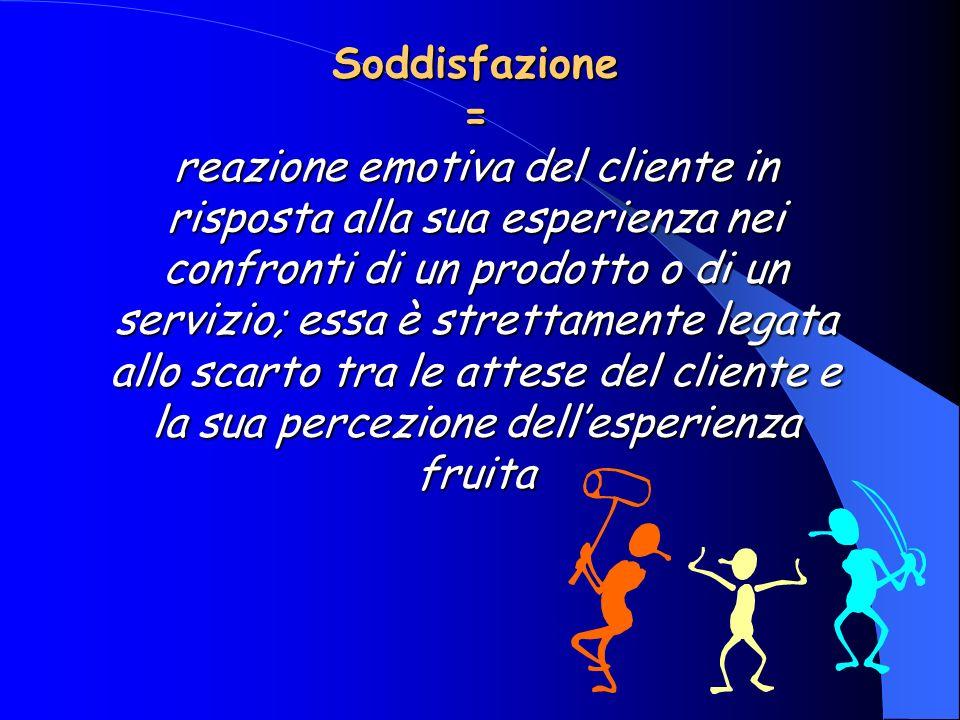 Soddisfazione = reazione emotiva del cliente in risposta alla sua esperienza nei confronti di un prodotto o di un servizio; essa è strettamente legata allo scarto tra le attese del cliente e la sua percezione dell'esperienza fruita