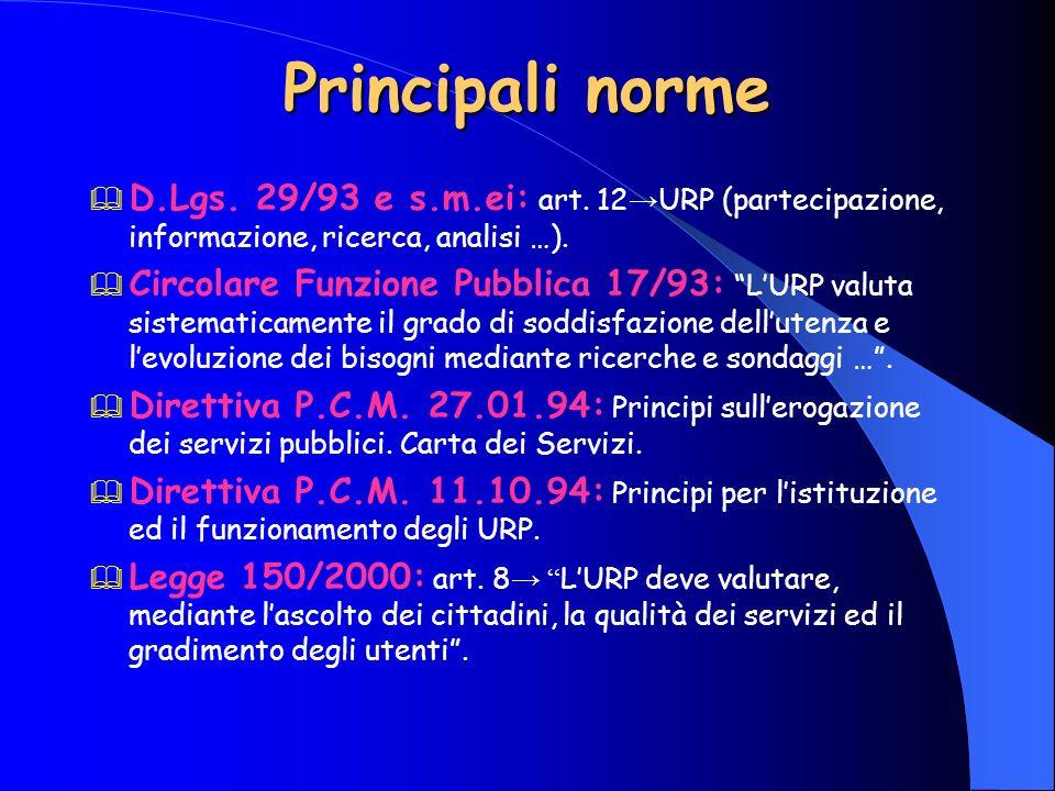Principali norme D.Lgs. 29/93 e s.m.ei: art. 12→URP (partecipazione, informazione, ricerca, analisi …).