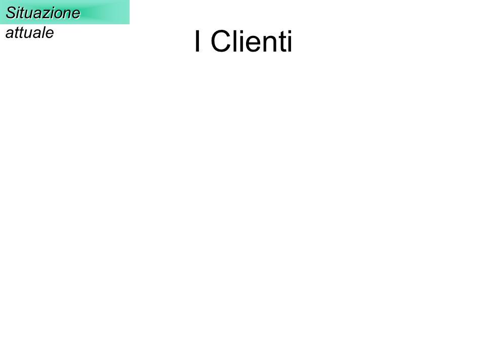 Situazione attuale I Clienti