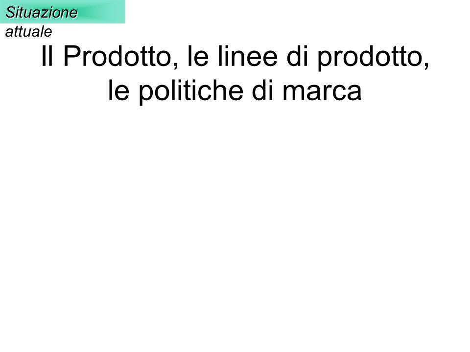 Il Prodotto, le linee di prodotto, le politiche di marca
