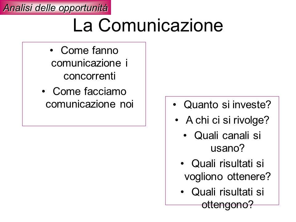 La Comunicazione Come fanno comunicazione i concorrenti